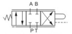 Mimicr, servo valve