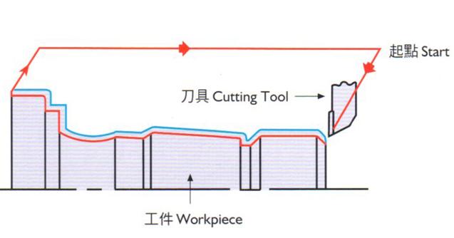 CY-40X oil pressure imitation machine surface