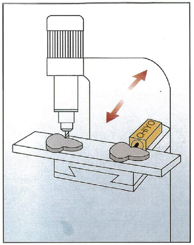 Servo valves are used on milling machines